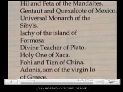 Many ancient deities share characteristics with Jesus Christ